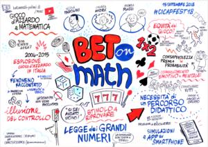 Bet on Math